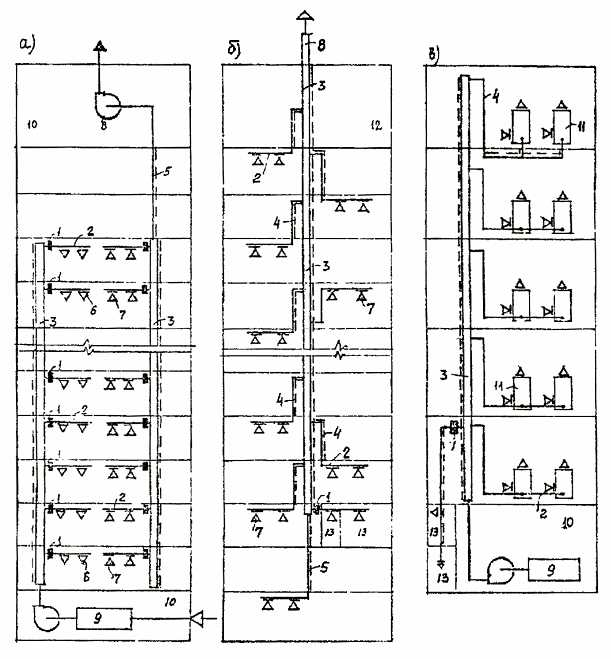 Схемы воздуховодов с
