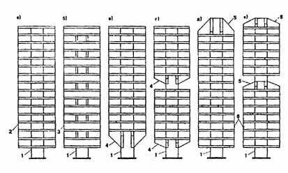 Опорные конструкции этажерочного типа это