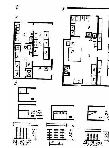 Схемы подсобных помещений