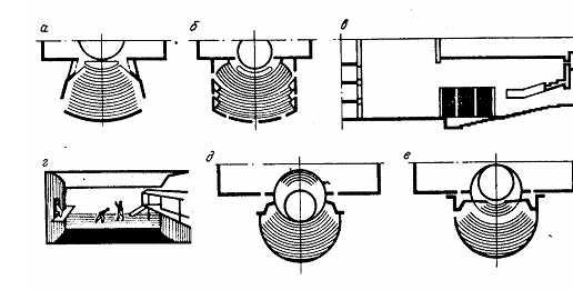 Схемы разновидностей глубинной