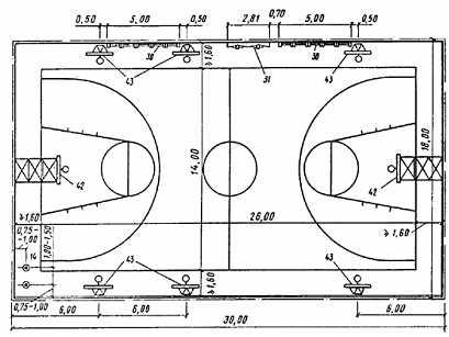 Схема спортивного ядра
