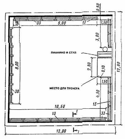 Схема плана расстановки