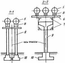 Опоры трубопроводов железобетонные кольца железобетонные кстово
