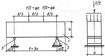 Предел прочности при изгибе в сухом состоянии: 8-10 Мпа.