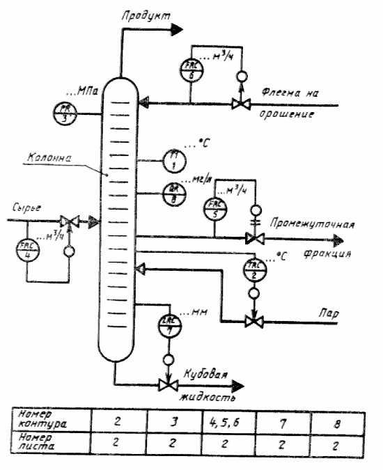 Правила выполнения рабочей документации автоматизации технологических процессов.  ГОСТ 21.408-93.
