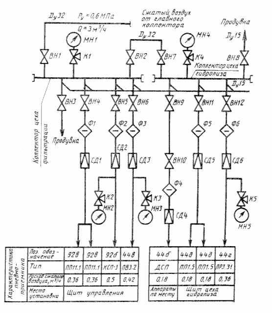 спдс условные обозначения на чертежах и схемах