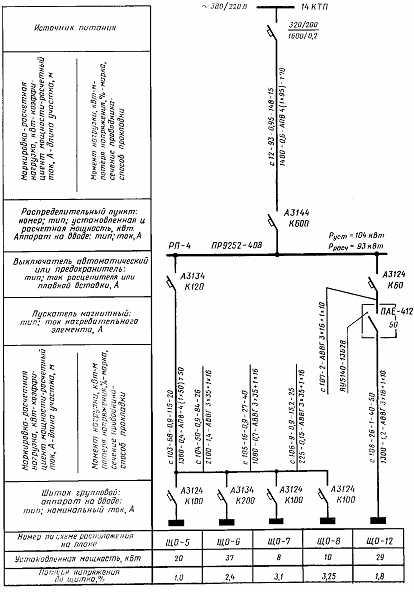 Как разработать принципиальную схем