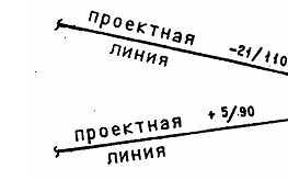 ГОСТ Р 21. 1701-97 » Кульман - проектирование и расчет