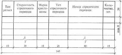 Гост р 21 1702 96 спдс правила выполнения
