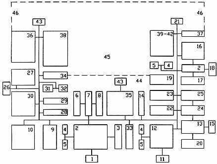 МДС 13-2.2000 Инструкция о