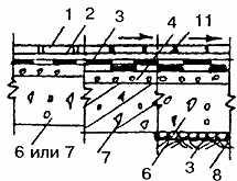 Перекрытия расчёт шумоизоляции