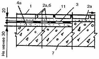 Гидро пароизоляция magnel