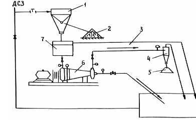 Щековая дробилка схема в Моздок молотковой дробилки в Челябинск