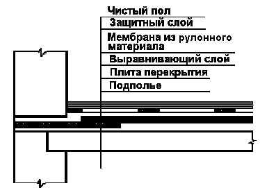 Дверей тольятти шумоизоляция