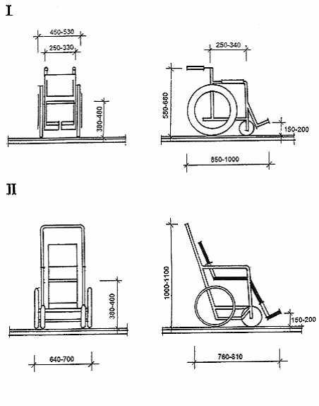 I - самоуправляемая коляска