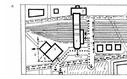 вокзала (типологическая