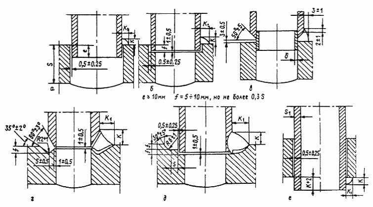 Конструкция сварных соединений