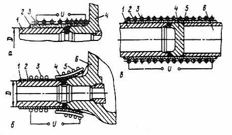 Схемы установки индукторов для