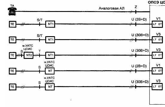 РД 45.120-2000 Нормы