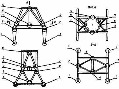 Схема расположения узлов с
