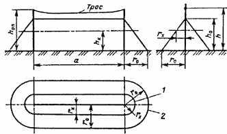 122 87 Инструкция По Устройству Молниезащиты Зданий И Сооружений