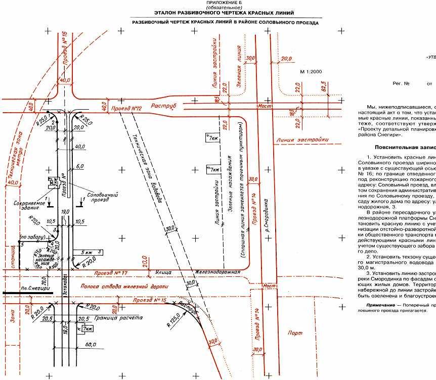 Инструкция о порядке проектирования и установления красных линий в городах и других поселениях российской федерации рдс 30 201 98