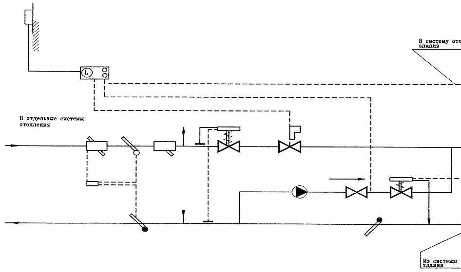 Схема узла ввода систем