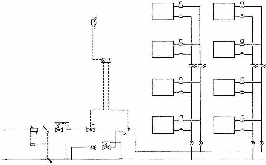 Двухтрубная система отопления