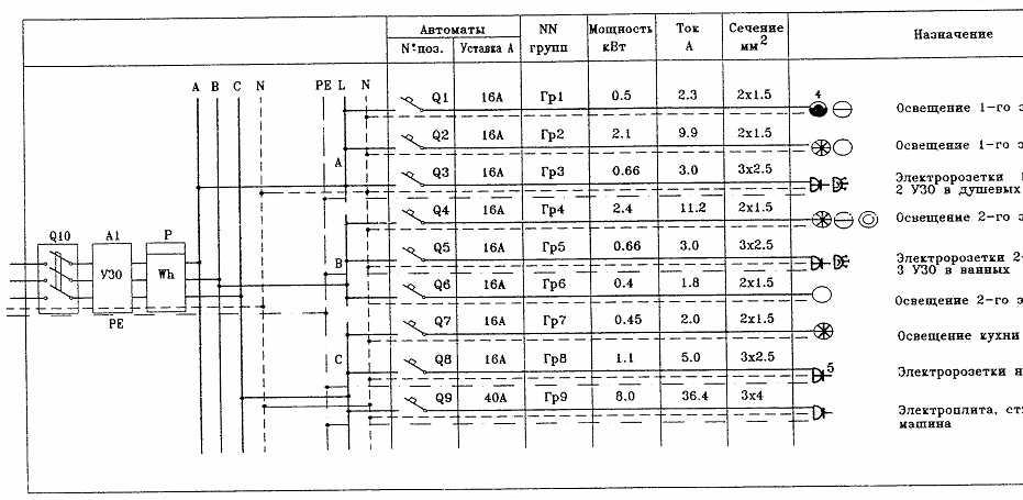 Рис. 17.  Типовая однолинейная схема для 5 этажного 3-х секционного дома, достроенного до 6 - 9 этажей.