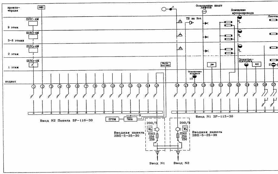 Однолинейная схема электроснабжения на щитах УВР (МЭЛ г.Москва) для шести- девяти этажных домов (шестой...