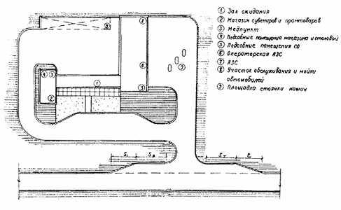 РСН 62-86 Методические