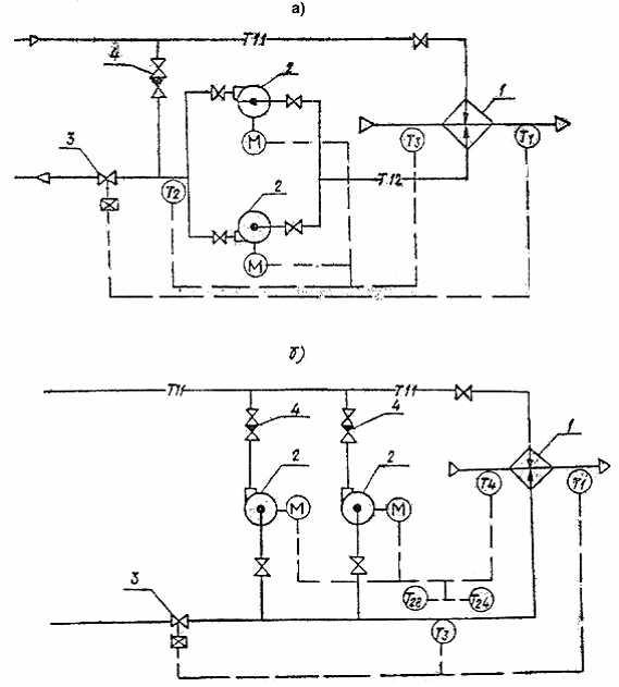 РСН 68-87 Проектирование