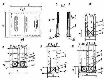 Инструкция по проектированию монтажу и эксплуатации стеклопакетов сн 481-75