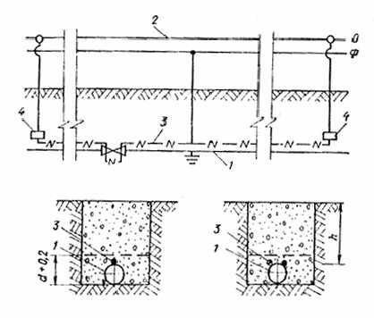 Схема оборудования водопровода