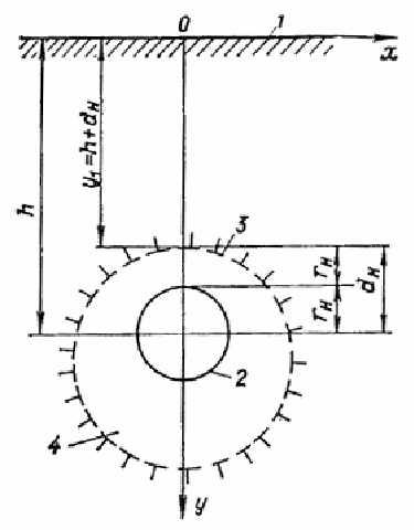 Схема для расчета талика