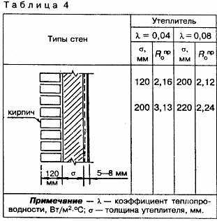 Кв цены кровельные материалы метр за