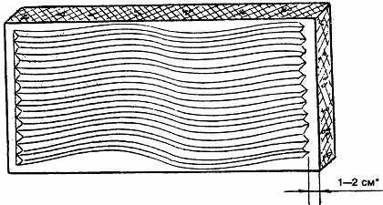 Теплоизоляции пенопластом схемы