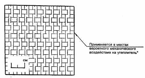 Цементная гидроизоляция кнауф