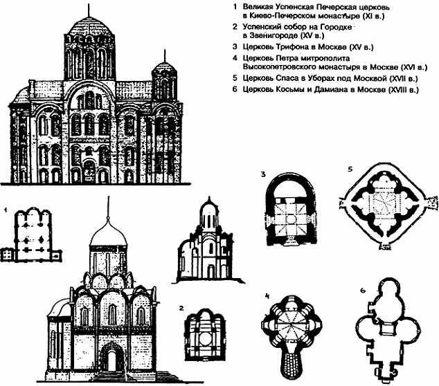 СП 31-103-99 Здания,