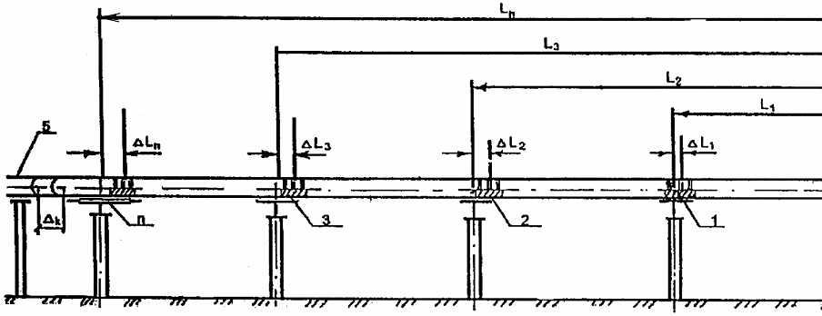 СП 34-116-97 Инструкция по
