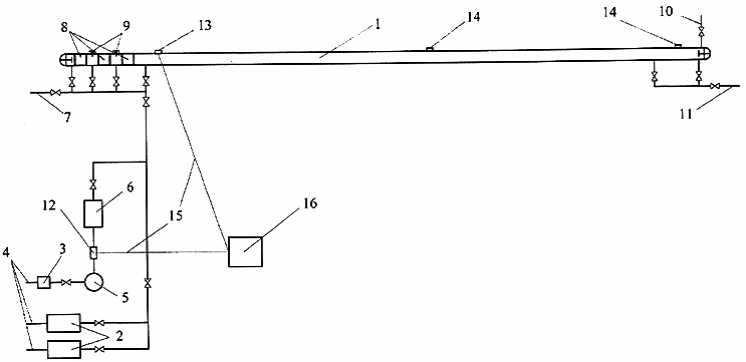 инструкция по испытанию трубопроводов - фото 2