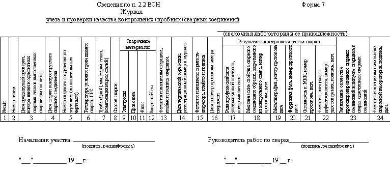 журнал сварочных работ всн 478-86 образец заполнения