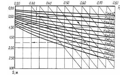 инструкция 1-б-3 - фото 2