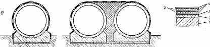 Рулонными оклеечной материалами гидроизоляции разборка