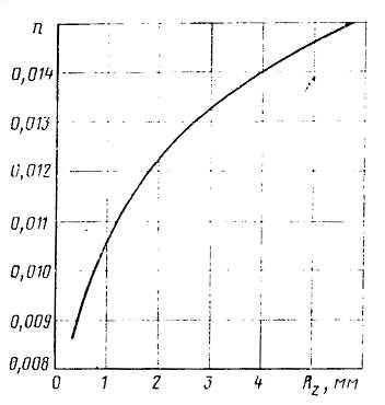 норма на м2 материалов 1 расхода розлив вяжущих