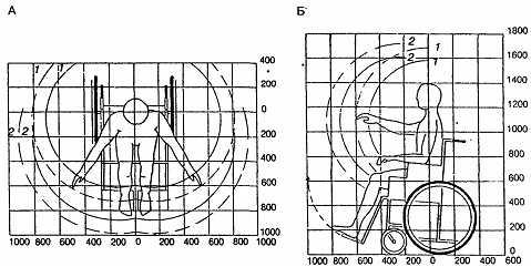 Таблица размеров подшипников для инвалидных колясок