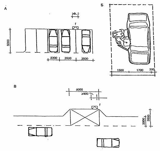 Схема стоянки грузовых